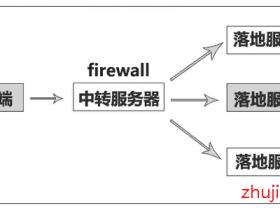 CentOS 7开启firewalld流量转发功能,简单配置服务器TCP/UDP中转加速教程