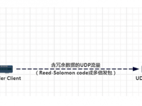 【UDPspeeder】简单易用的双边网络加速工具安装配置教程,可加速TCP/UDP/ICMP全流量