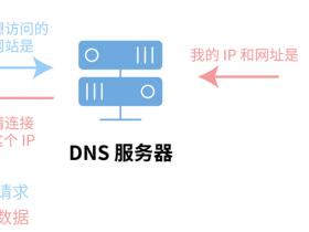 Linux系统临时/永久修改DNS地址、全球免费的公共DNS地址
